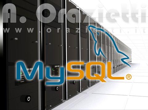Mysql Export Import